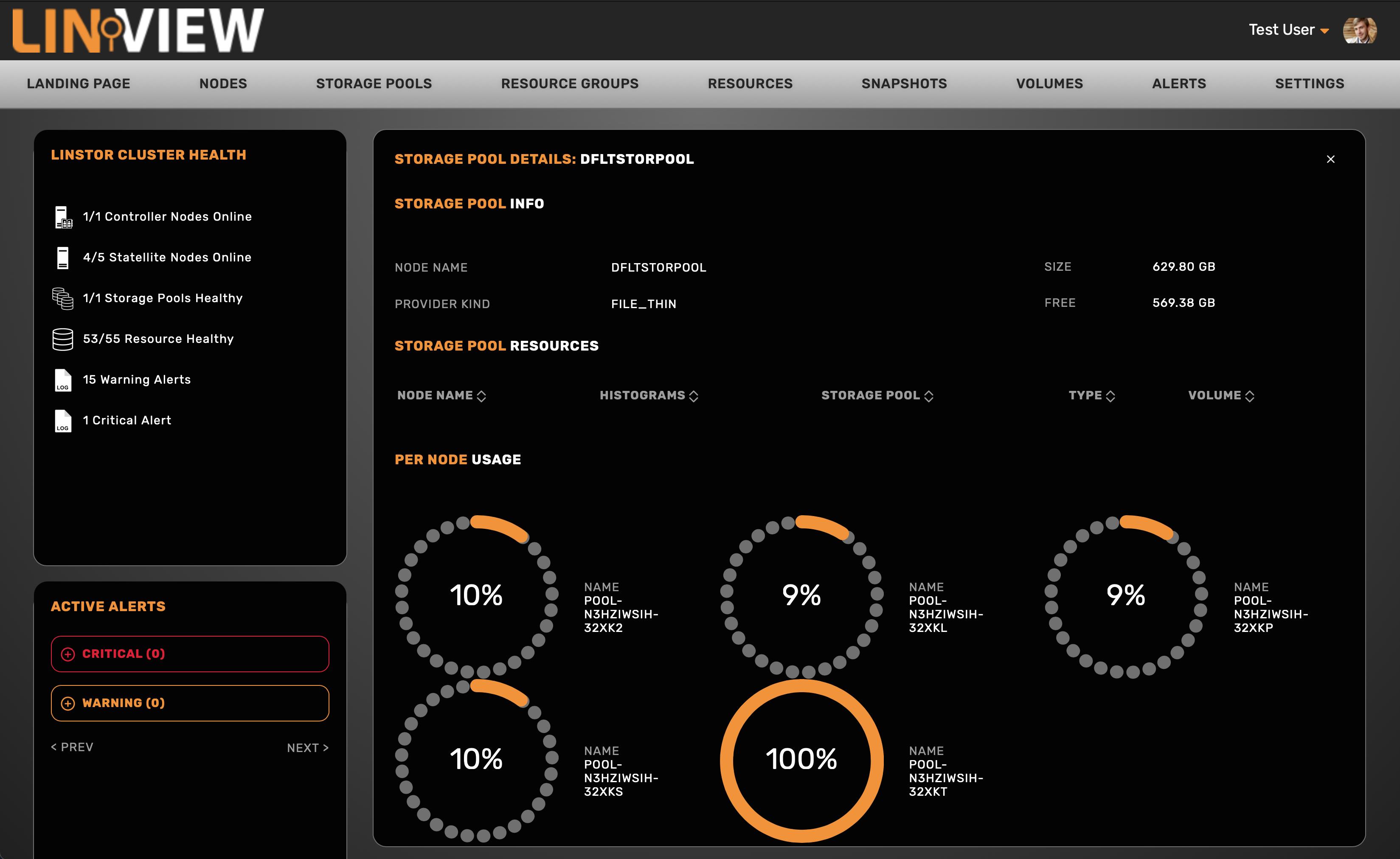 Storage pool dashboard with per node usage